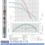 ปั๊มน้ำบาดาล JUPITER รุ่น JP-75QJ139-1.1-B
