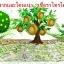 หัวเชื้อราไตรโคเดอร์มา บริสุทธิ์ สำหรับขยายเชื้อ ป้องกันโรคพืช thumbnail 8