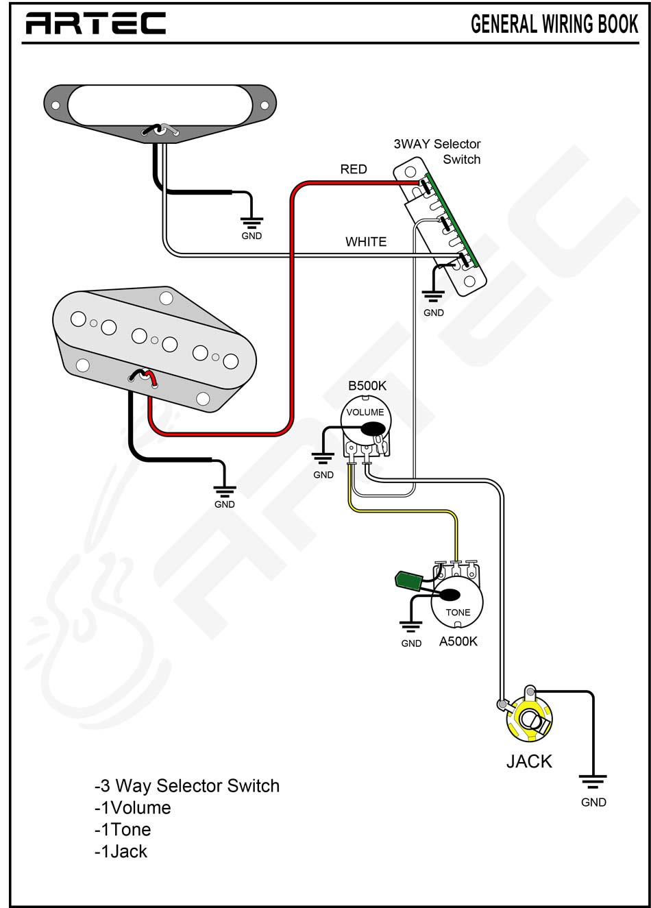 วิธีต่อปิ๊กอัพกีตาร์ Telecaster Artec