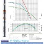ปั๊มน้ำบาดาล JUPITER รุ่น JP-75QJ127-0.75-A